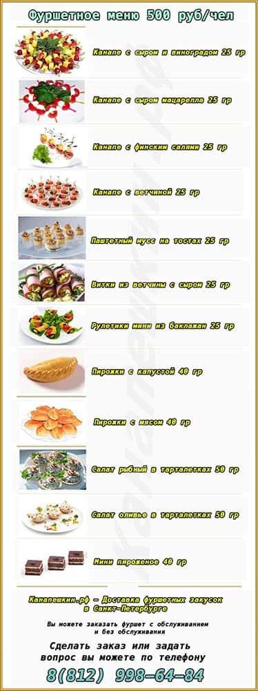 Схема приготовления канапе с сыром